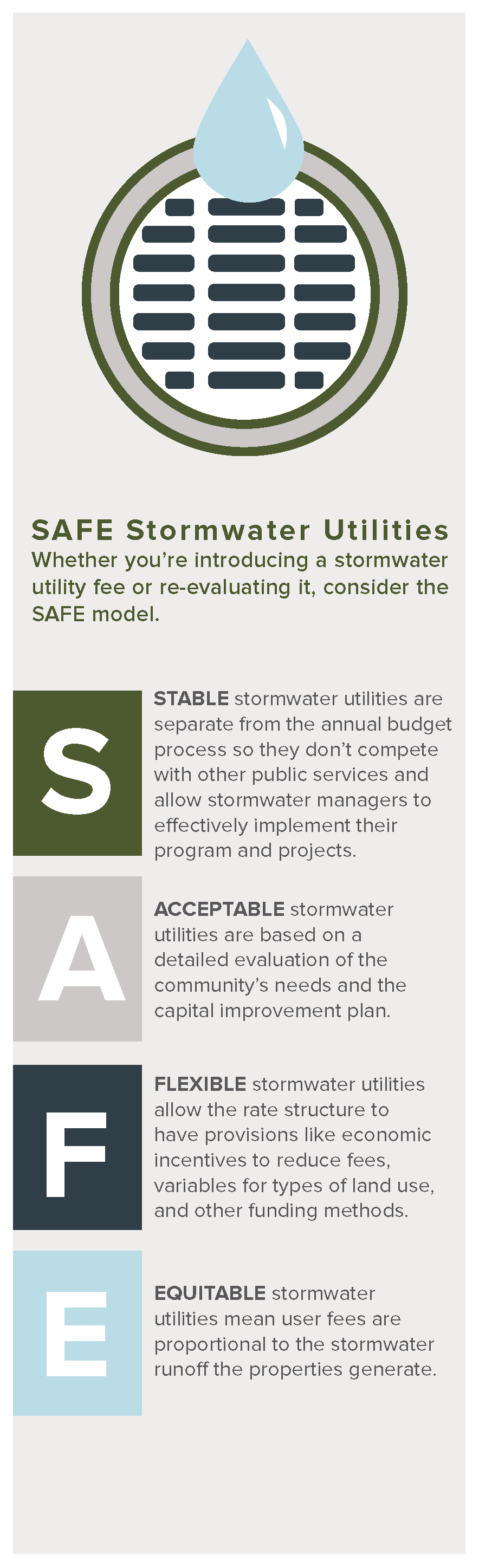SAFE Stormwater Utilities